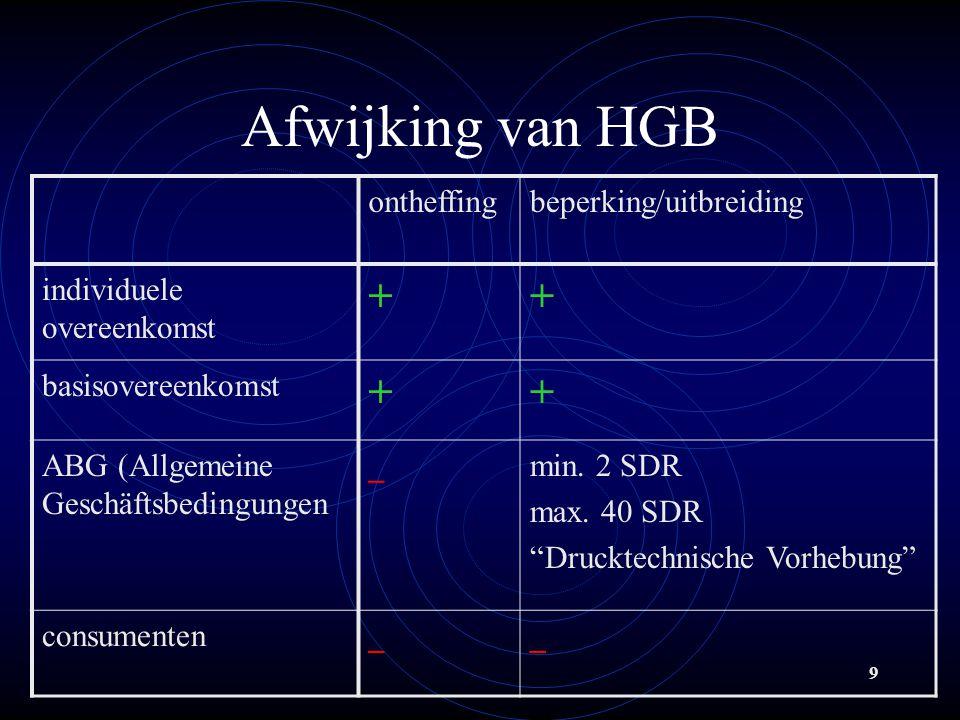 Afwijking van HGB + ontheffing beperking/uitbreiding