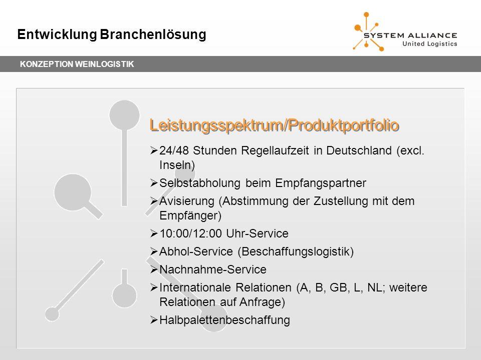 Leistungsspektrum/Produktportfolio