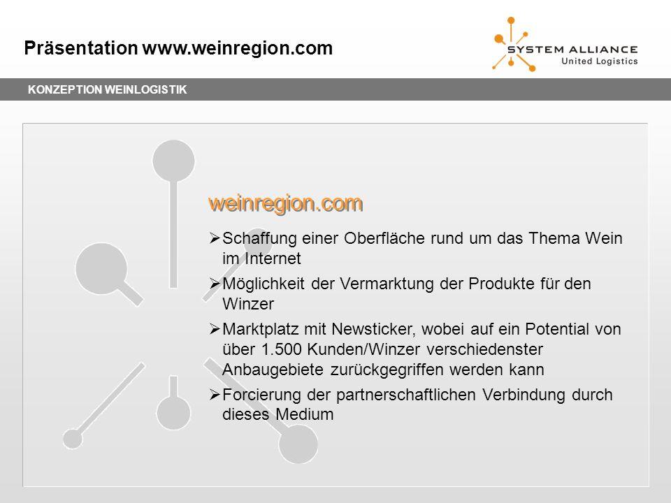 weinregion.com Präsentation www.weinregion.com