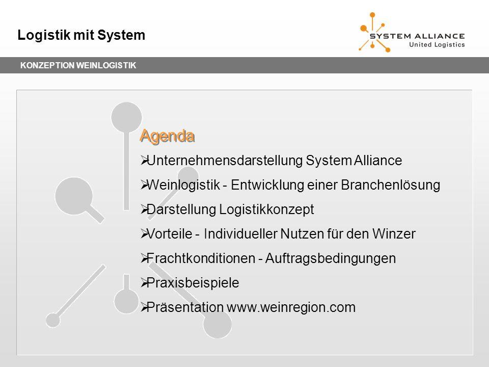 Agenda Logistik mit System Unternehmensdarstellung System Alliance