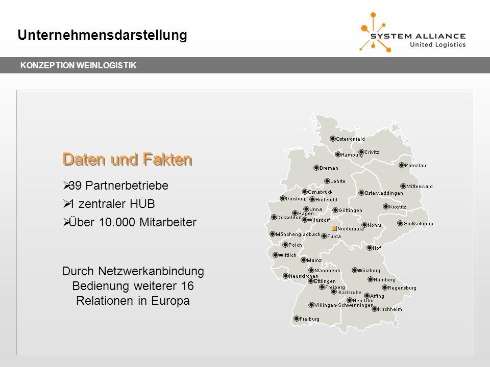 Durch Netzwerkanbindung Bedienung weiterer 16 Relationen in Europa