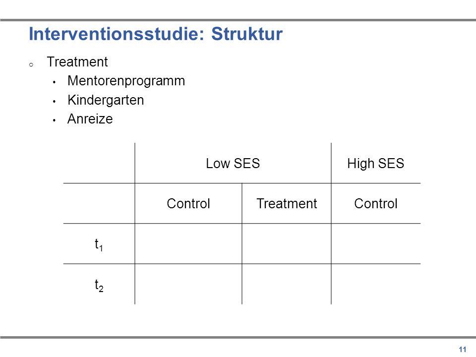 Interventionsstudie: Struktur