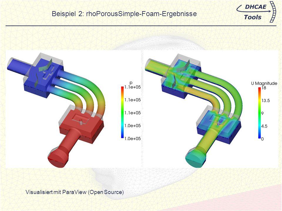 Beispiel 2: rhoPorousSimple-Foam-Ergebnisse