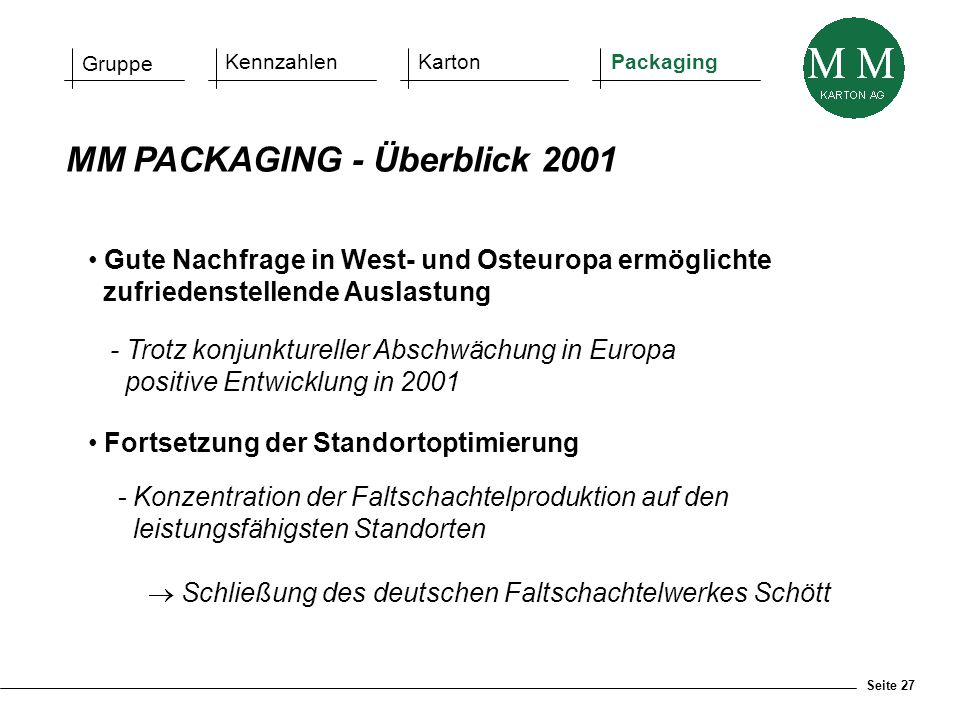 MM PACKAGING - Überblick 2001