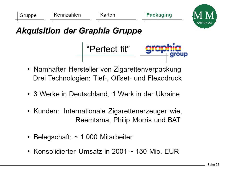 Perfect fit Akquisition der Graphia Gruppe