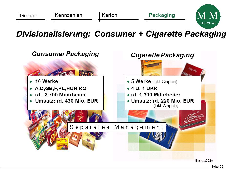 Divisionalisierung: Consumer + Cigarette Packaging
