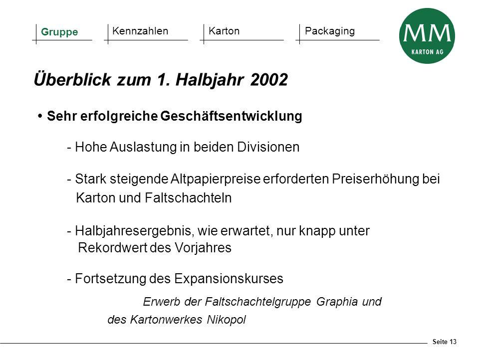 Überblick zum 1. Halbjahr 2002