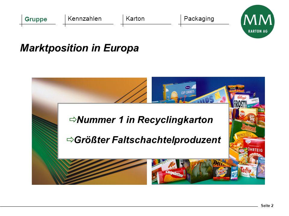 Nummer 1 in Recyclingkarton Größter Faltschachtelproduzent