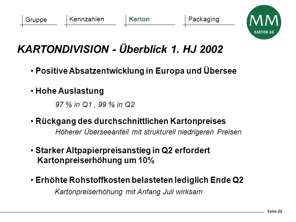 KARTONDIVISION - Überblick 1. HJ 2002