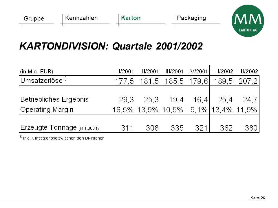 KARTONDIVISION: Quartale 2001/2002