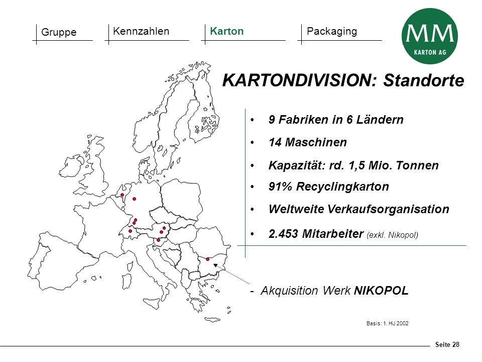 KARTONDIVISION: Standorte