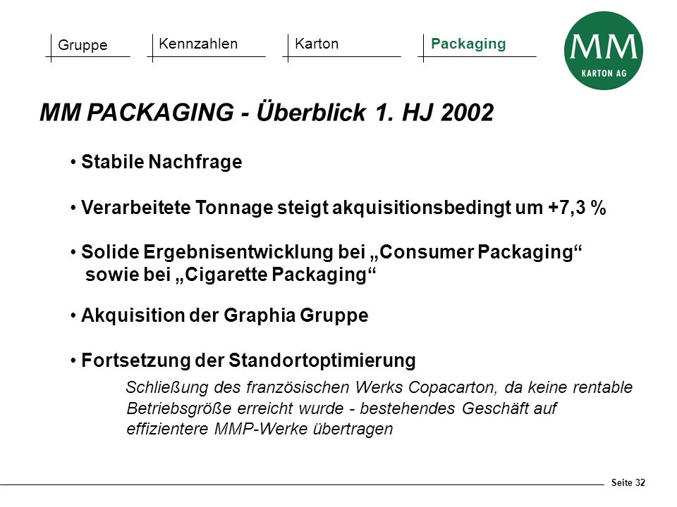 MM PACKAGING - Überblick 1. HJ 2002