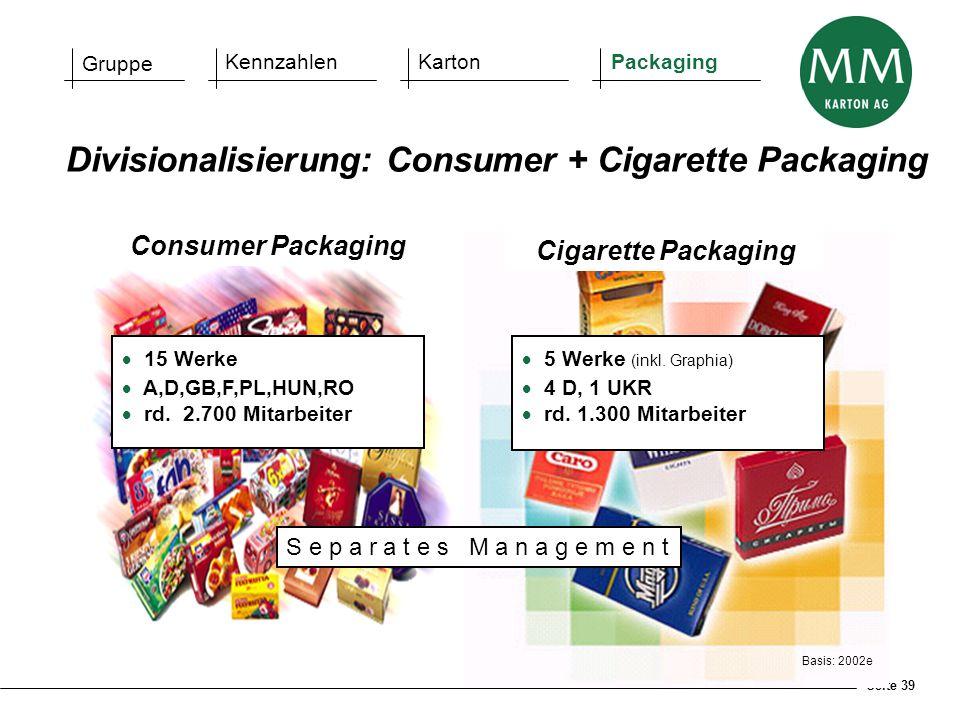 Divisionalisierung: Consumer + Cigarette Packaging