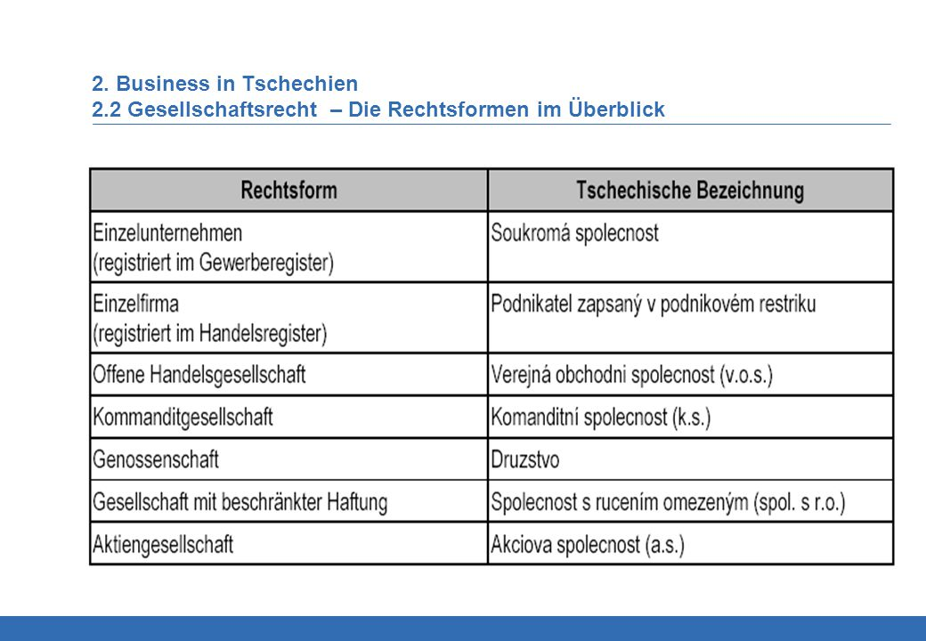 2. Business in Tschechien 2