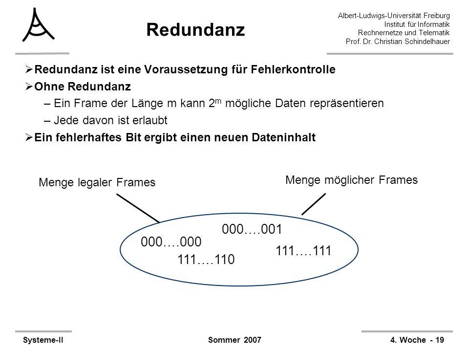 Redundanz Redundanz ist eine Voraussetzung für Fehlerkontrolle. Ohne Redundanz. Ein Frame der Länge m kann 2m mögliche Daten repräsentieren.