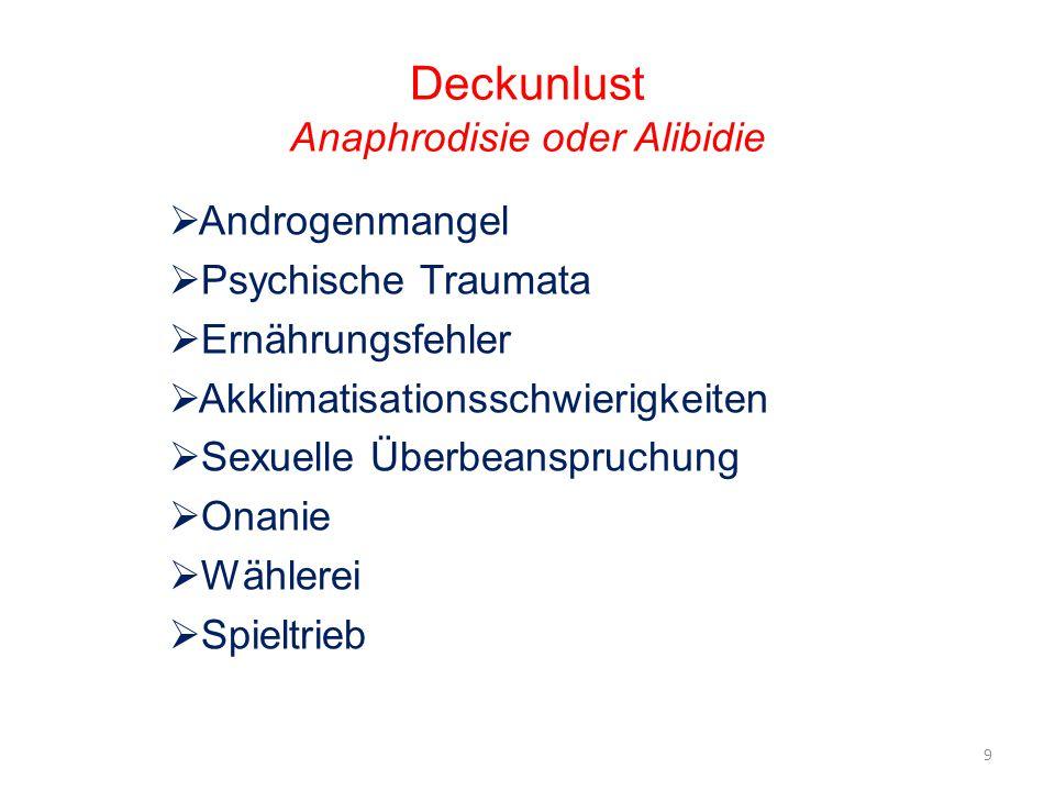 Deckunlust Anaphrodisie oder Alibidie