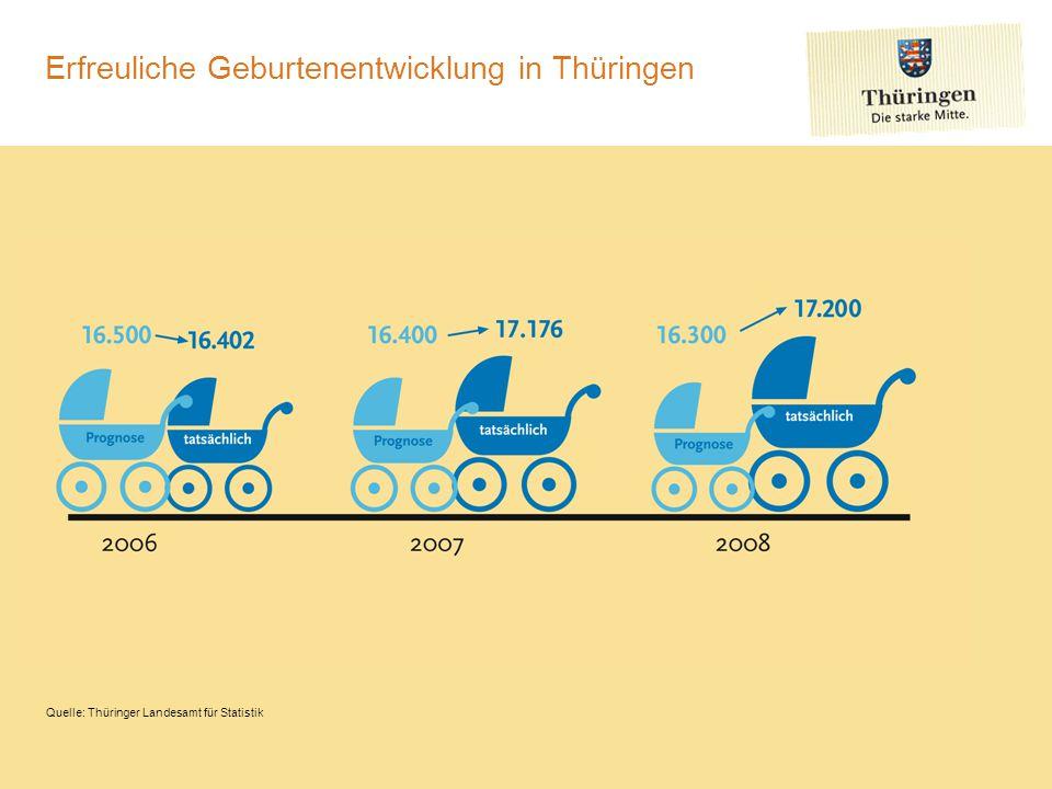 Erfreuliche Geburtenentwicklung in Thüringen