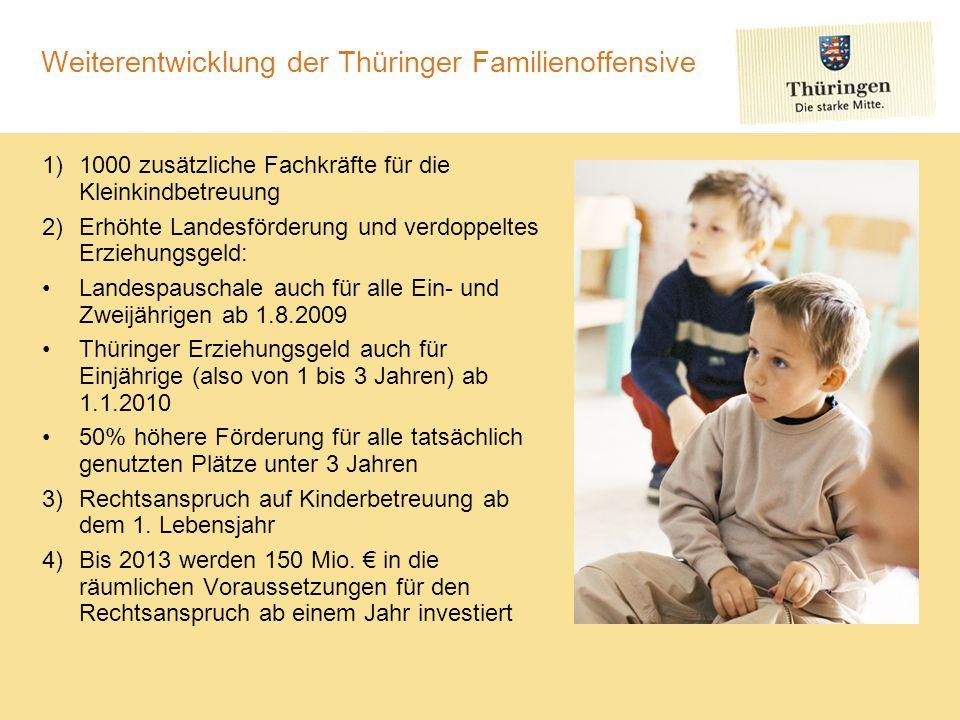 Weiterentwicklung der Thüringer Familienoffensive