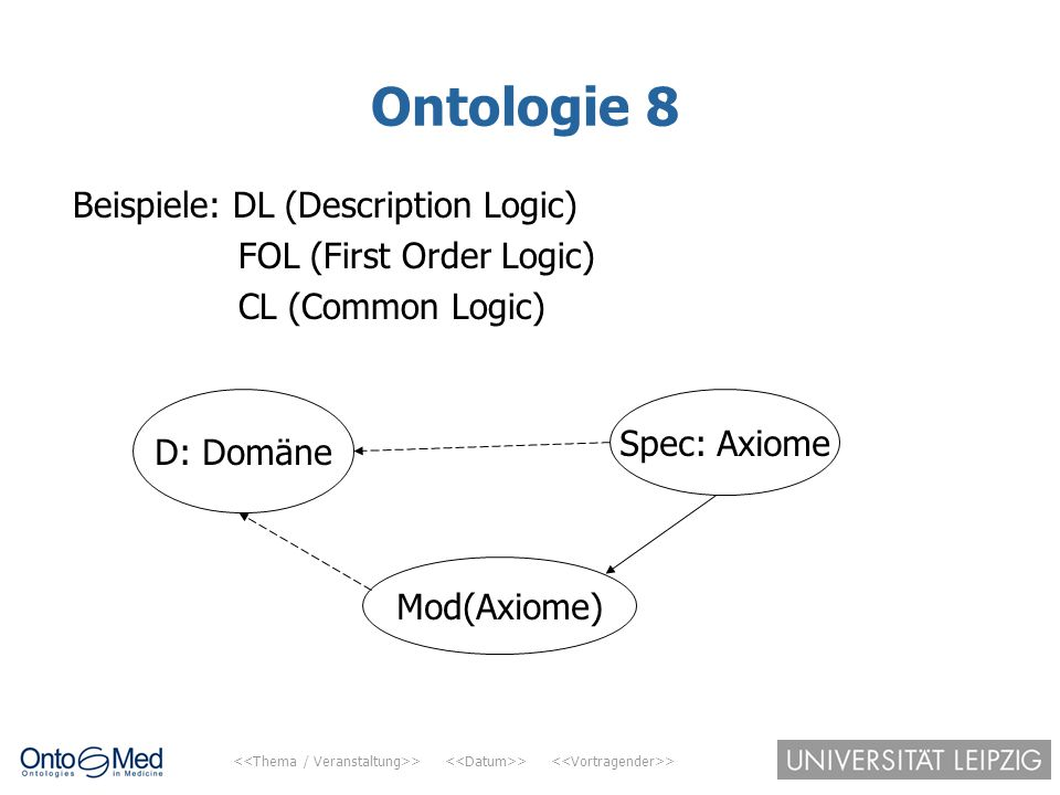 Ontologie 8 Beispiele: DL (Description Logic) FOL (First Order Logic)