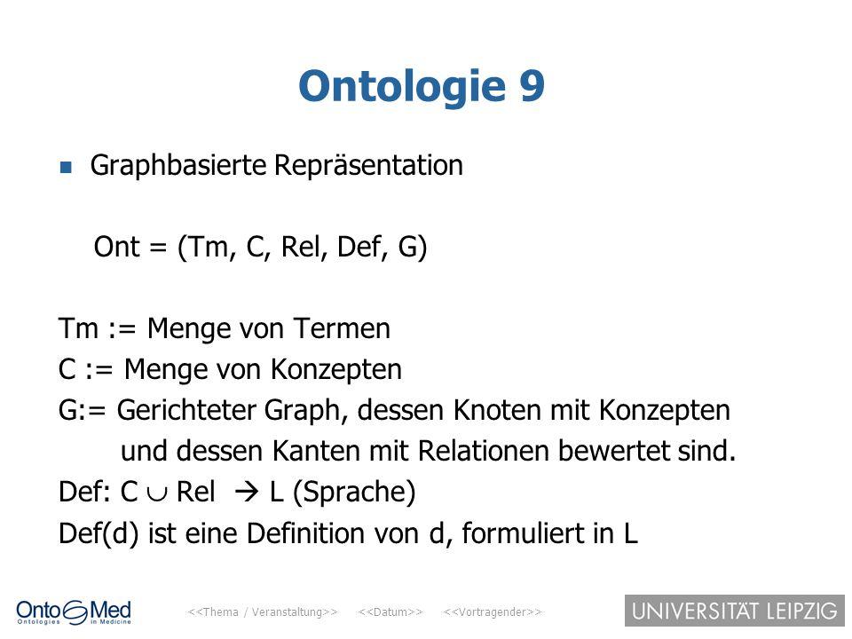 Ontologie 9 Graphbasierte Repräsentation Ont = (Tm, C, Rel, Def, G)