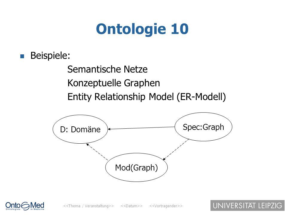 Ontologie 10 Beispiele: Semantische Netze Konzeptuelle Graphen