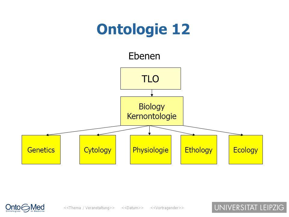 Ontologie 12 Ebenen TLO Biology Kernontologie Genetics Cytology
