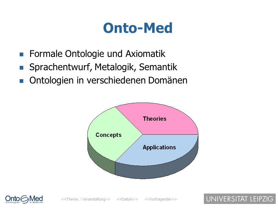 Onto-Med Formale Ontologie und Axiomatik