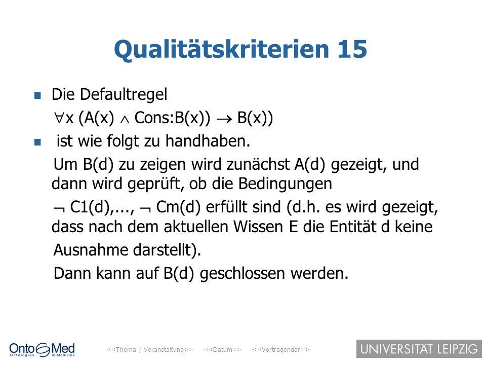 Qualitätskriterien 15 Die Defaultregel x (A(x)  Cons:B(x))  B(x))
