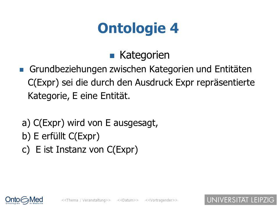Ontologie 4 Kategorien. Grundbeziehungen zwischen Kategorien und Entitäten. C(Expr) sei die durch den Ausdruck Expr repräsentierte.
