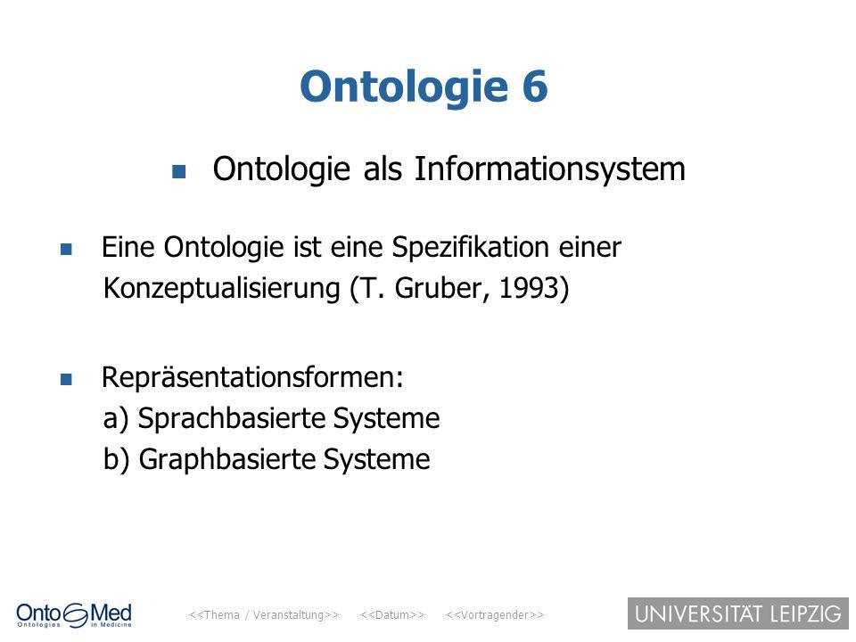Ontologie als Informationsystem
