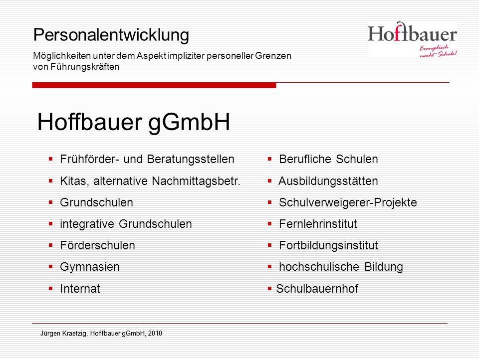 Hoffbauer gGmbH Personalentwicklung Frühförder- und Beratungsstellen