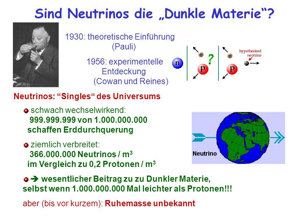 """Sind Neutrinos die """"Dunkle Materie"""
