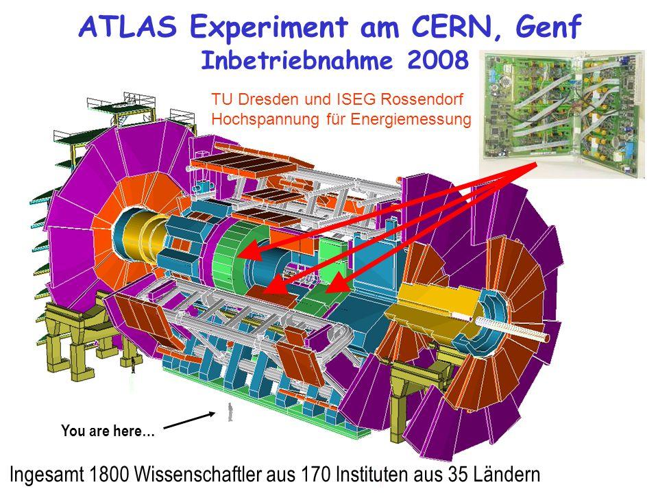 ATLAS Experiment am CERN, Genf Inbetriebnahme 2008