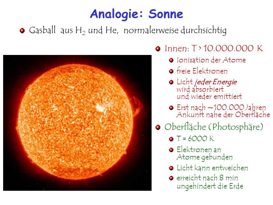 Analogie: Sonne Gasball aus H2 und He, normalerweise durchsichtig