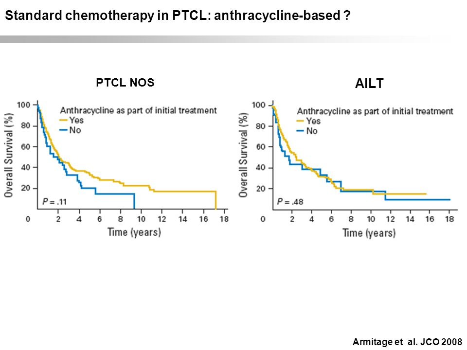Standard chemotherapy in PTCL: anthracycline-based