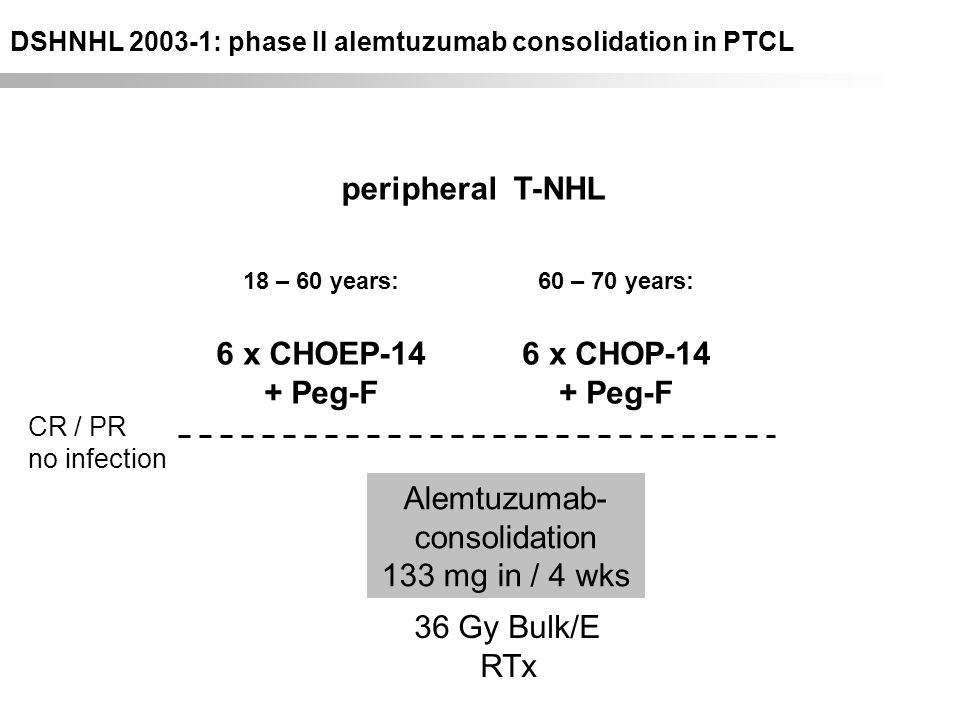 DSHNHL Trial 2003-1 peripheral T-NHL 6 x CHOEP-14 + Peg-F 6 x CHOP-14