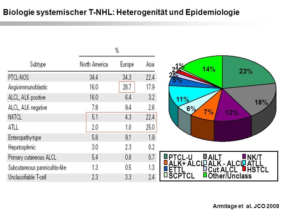 Biologie systemischer T-NHL: Heterogenität und Epidemiologie