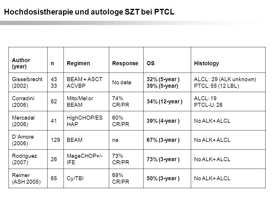 Hochdosistherapie und autologe SZT bei PTCL