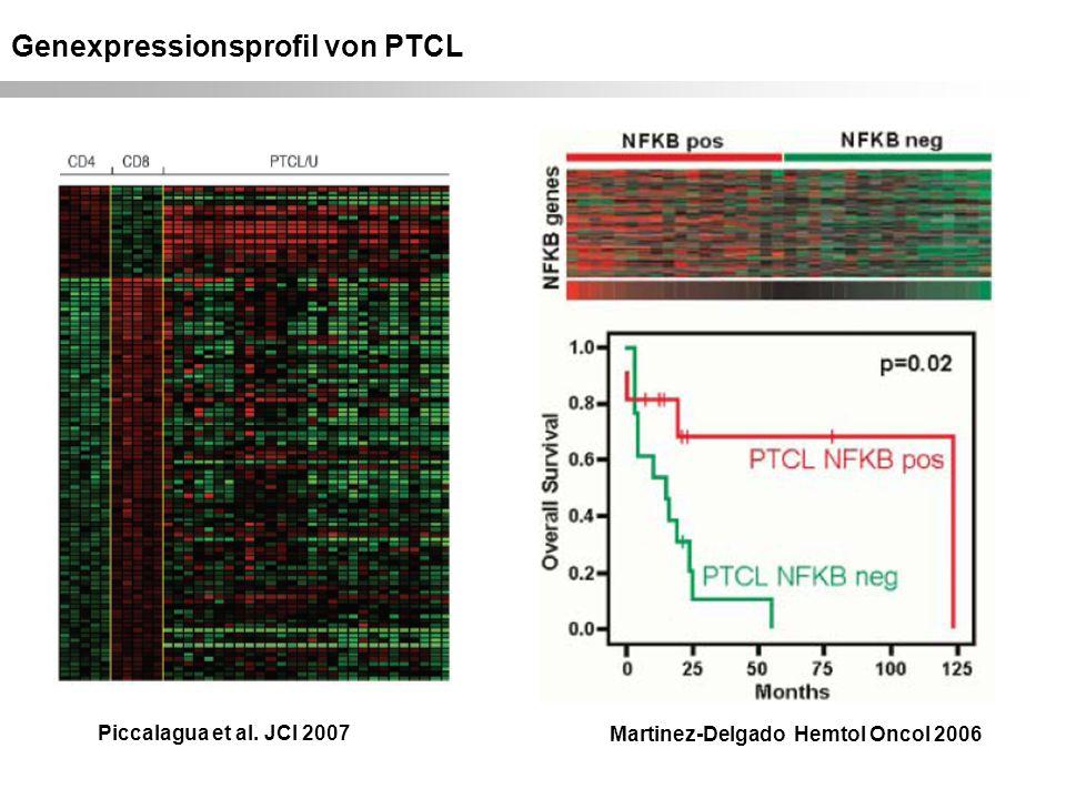 Genexpressionsprofil von PTCL