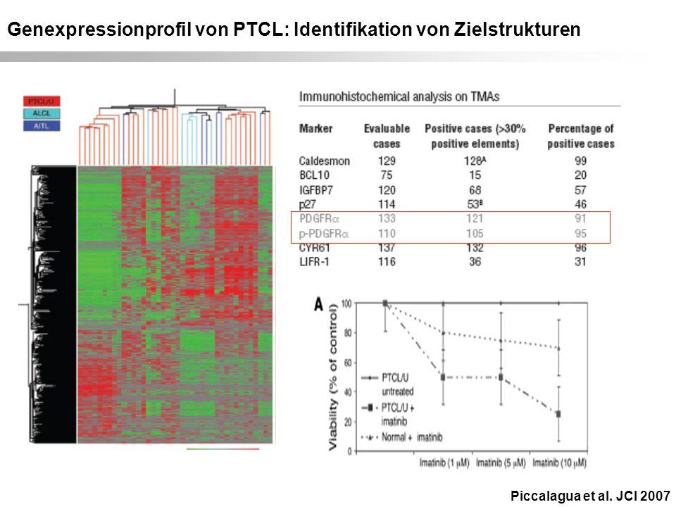 Genexpressionprofil von PTCL: Identifikation von Zielstrukturen