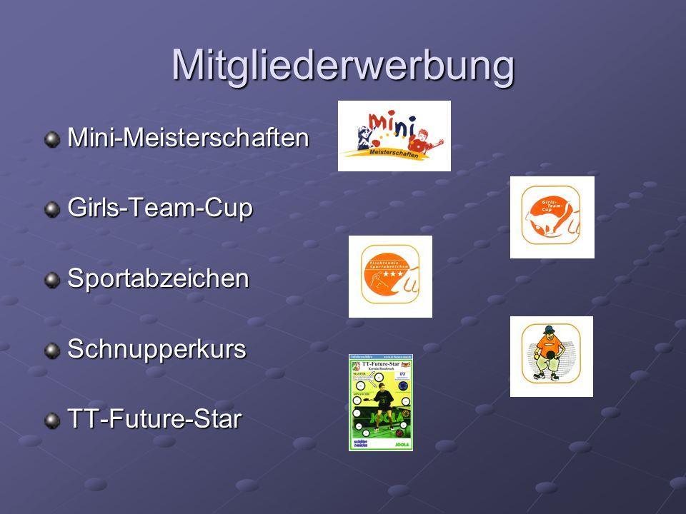 Mitgliederwerbung Mini-Meisterschaften Girls-Team-Cup Sportabzeichen