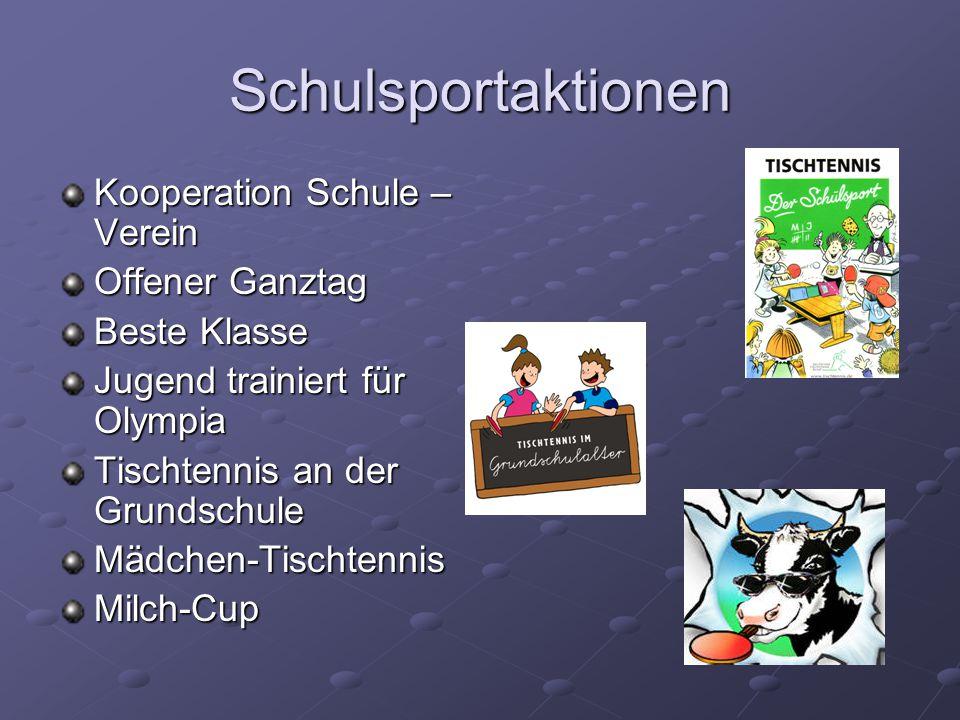 Schulsportaktionen Kooperation Schule – Verein Offener Ganztag