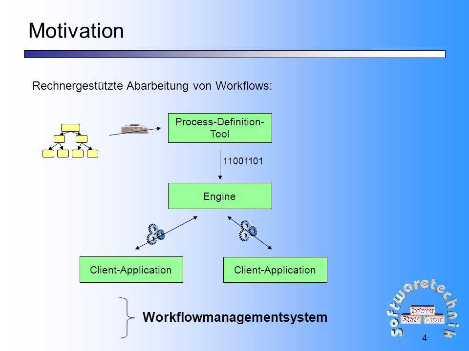 Motivation Workflowmanagementsystem