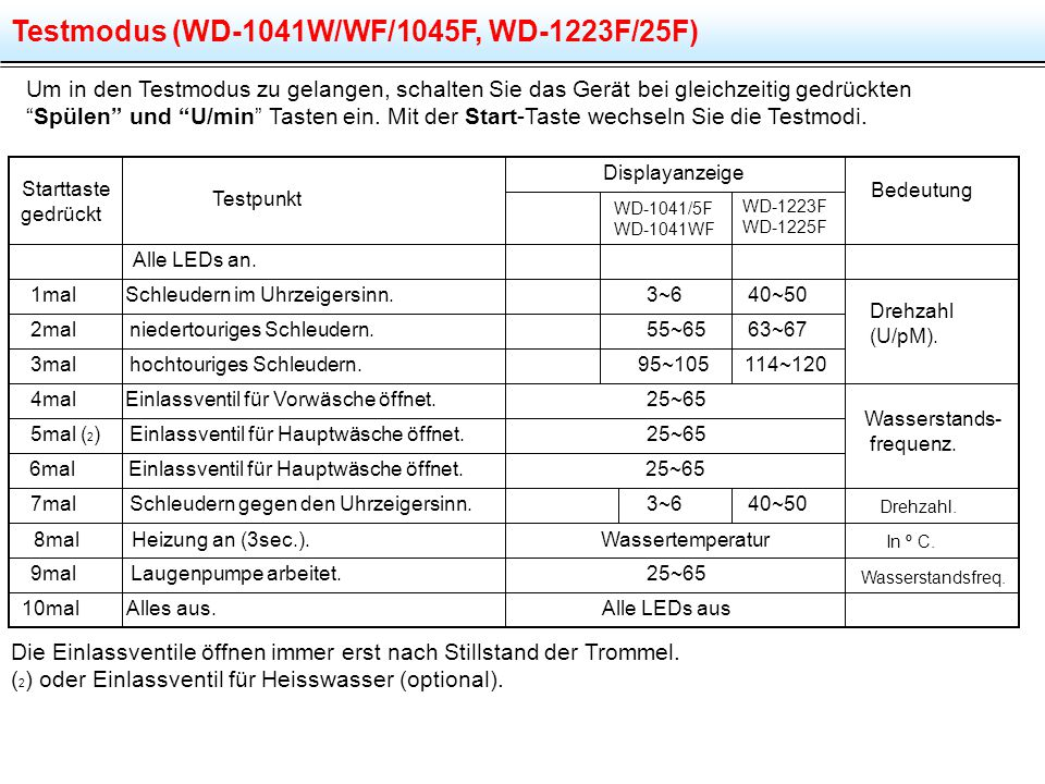Testmodus (WD-1041W/WF/1045F, WD-1223F/25F)