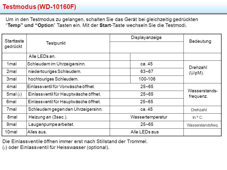 Testmodus (WD-10160F) Um in den Testmodus zu gelangen, schalten Sie das Gerät bei gleichzeitig gedrückten.