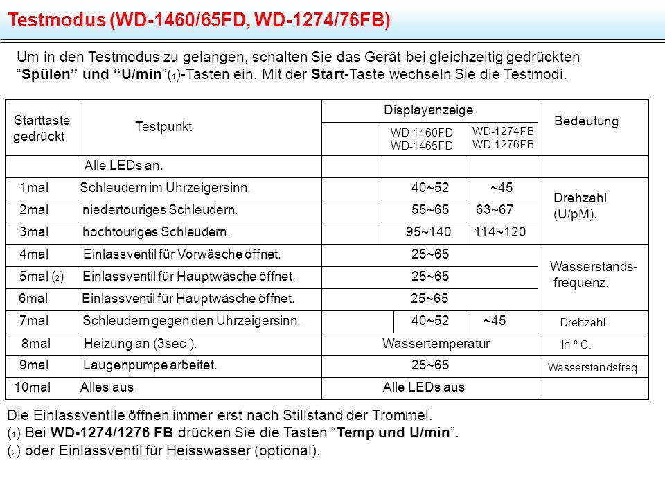 Testmodus (WD-1460/65FD, WD-1274/76FB)