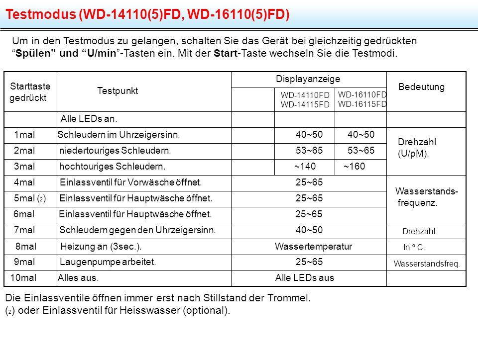 Testmodus (WD-14110(5)FD, WD-16110(5)FD)