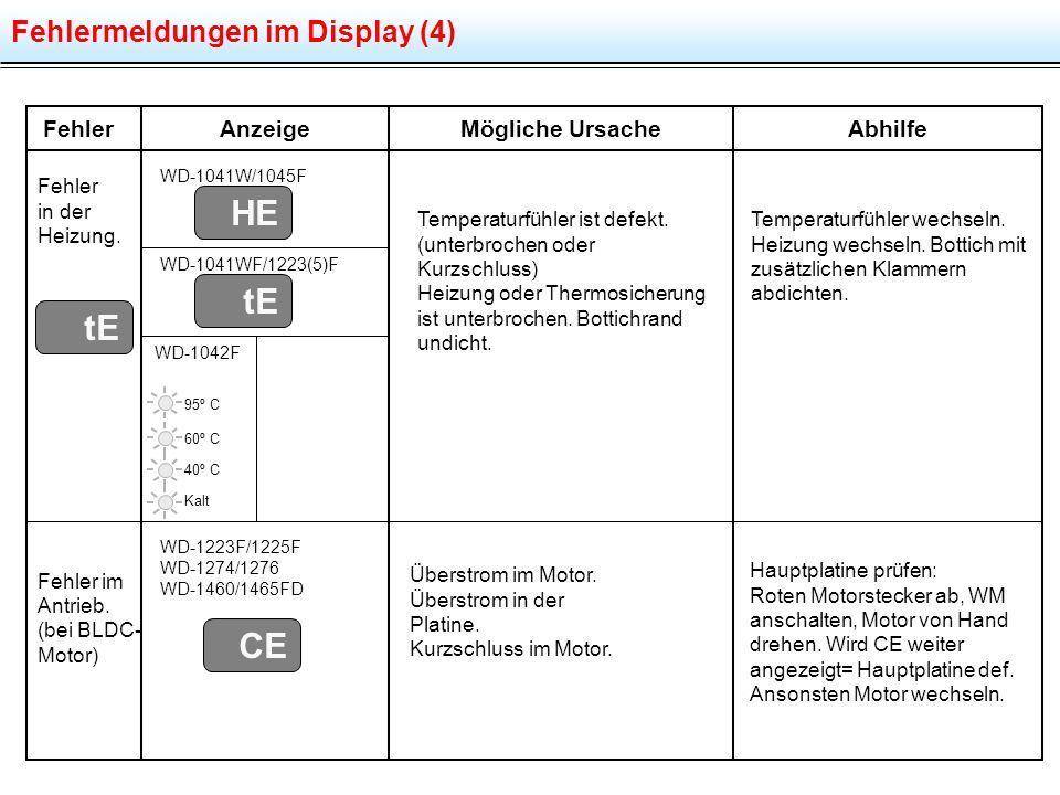 HE tE tE CE Fehlermeldungen im Display (4) Fehler Anzeige