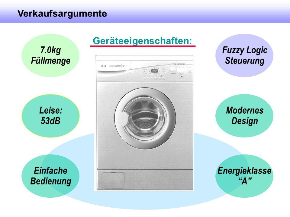 front lader waschmaschine ppt herunterladen. Black Bedroom Furniture Sets. Home Design Ideas
