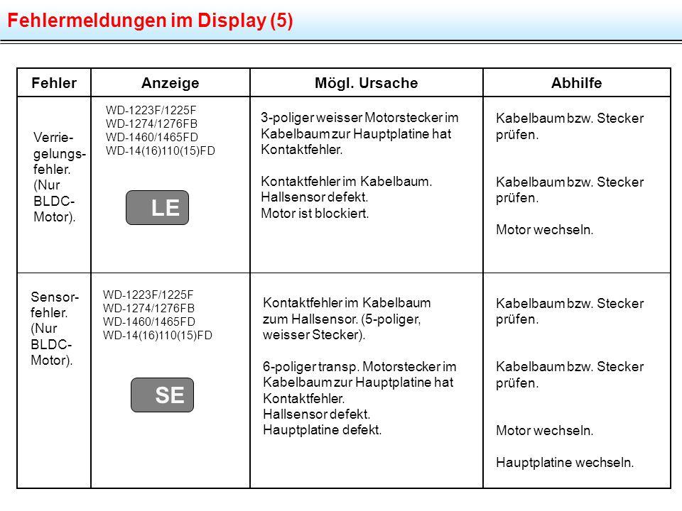 LE SE Fehlermeldungen im Display (5) Fehler Anzeige Mögl. Ursache